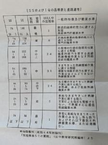 daifuku-IQ2